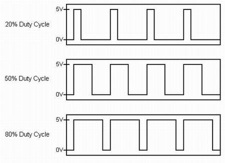 892427 Wiring Diagram as well Arduino  m besides Vw Phaeton 2005 Fuse Boxblock Circuit Breaker Diagram moreover Detroit Dd15 Wiring Diagram moreover 560574 S430 Ignition Instrument Panel Problems. on instrument cluster voltage